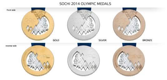 Sochi 2014 medals all
